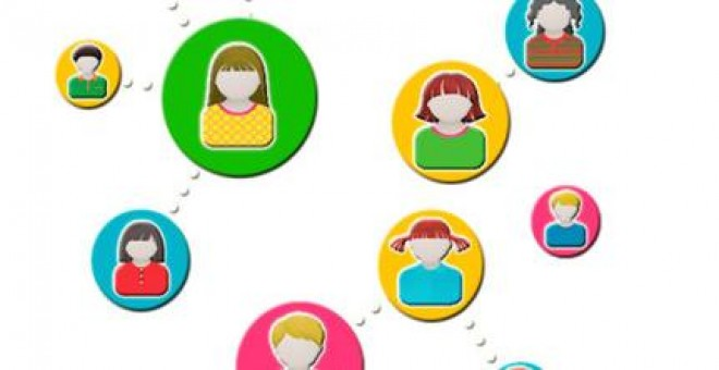 Mybullying genera un mapa social de la clase donde se representan los casos de acoso escolar o aquellos que podrían llegar a serlo. / UCM.