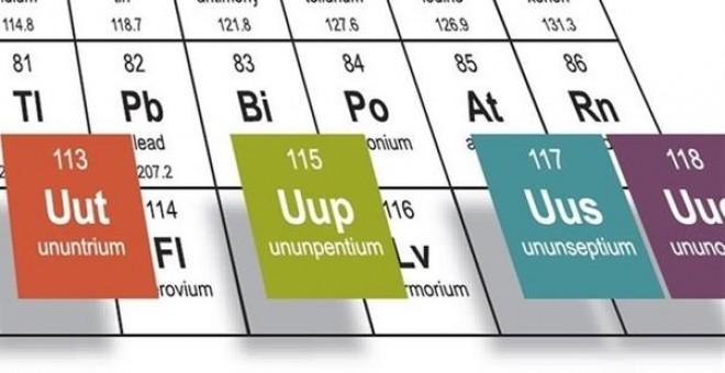 Sabes cules son los cuatro nuevos elementos de la tabla peridica sabes cules son los cuatro nuevos elementos de la tabla peridica urtaz Gallery