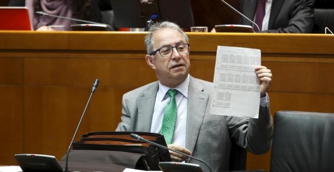 Aragón: cuando subir los impuestos a los ricos y la gran empresa no daña el PIB