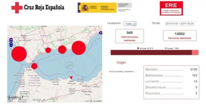 Datos facilitados por Cruz Roja a fecha de septiembre de 2017.