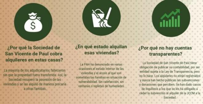 Infografía realizada desde la PAH Guadalajara para explicar el caso con la SSVP
