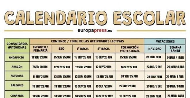 Calendario Escolar Asturias.Calendario Escolar Empieza La Vuelta Al Cole 2017 2018 Y Este Es