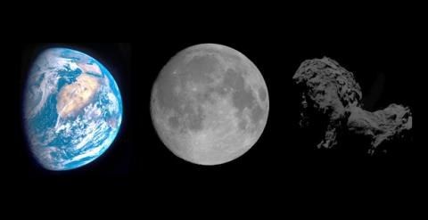El instrumento VIRTIS ha revelado que el cometa 67P es muy oscuro, lo que se observa al compararlo con la Tierra y la Luna. / ESA et al.