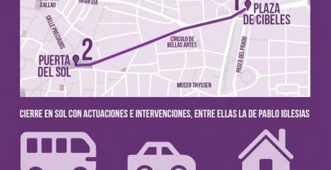 Mapa Marcha del Cambio. EP