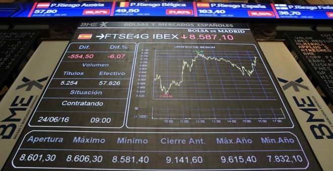Panel informativo de la Bolsa de Madrid que muestra la evolución del principal indicador de la bolsa española, el Ibex 35. EFE/Zipi
