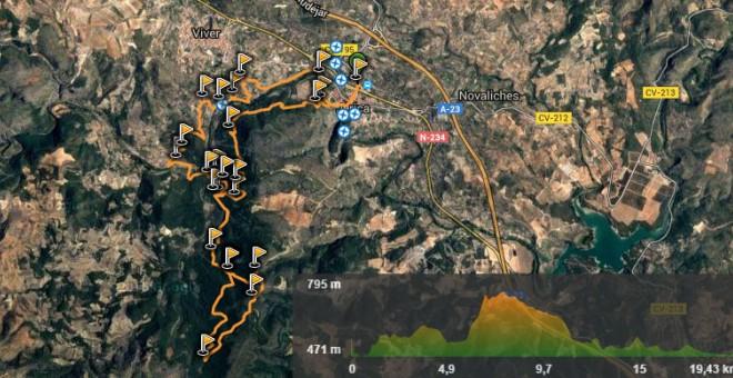 Ruta de senderismo disponible en Wikiloc con el nombre de Las trincheras de Jerica