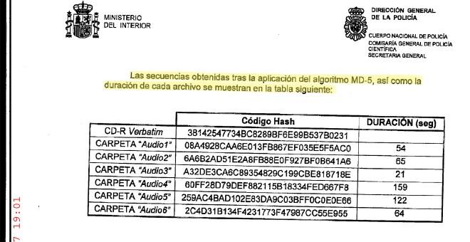 Comisi n de investigaci n la polic a no analiz las for Web ministerio interior