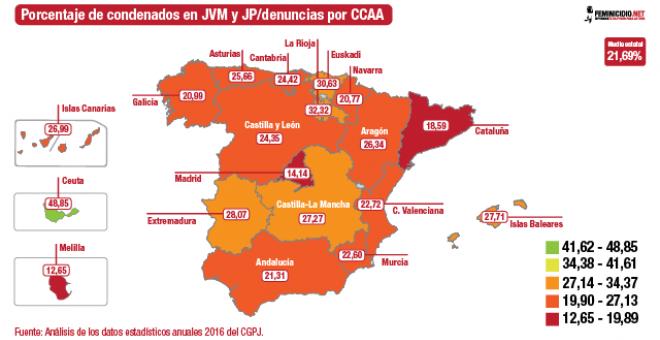 Porcentaje de condenados en JVM y JP/denuncias por CCAA. /FEMINICIDIO.NET