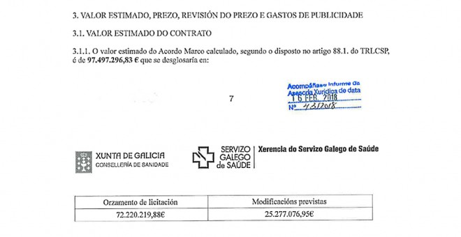 Documento privatizacion Hospitalario Universitario de A Coruña (CHUAC)