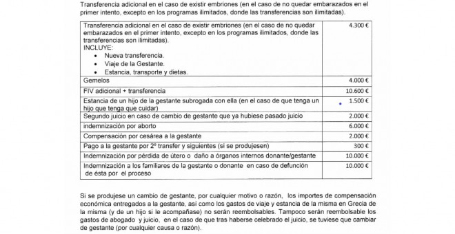 """Núria González: 'Me dijo que solían hacer unos 350 procesos al año, a unos 60.000€ de ganancia cada uno aproximadamente"""""""