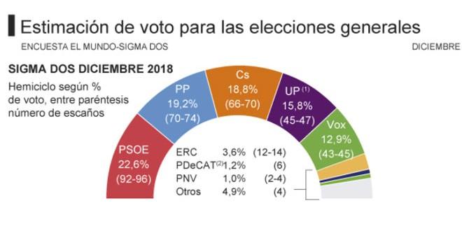 VOX. Nuevo Partido en la derecha española. - Página 2 5c2c6f16177d4