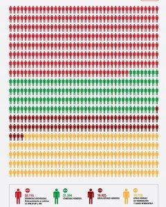 Tratamiento judicial de la violencia de género en España 2016. /FEMINICIDIO.NET