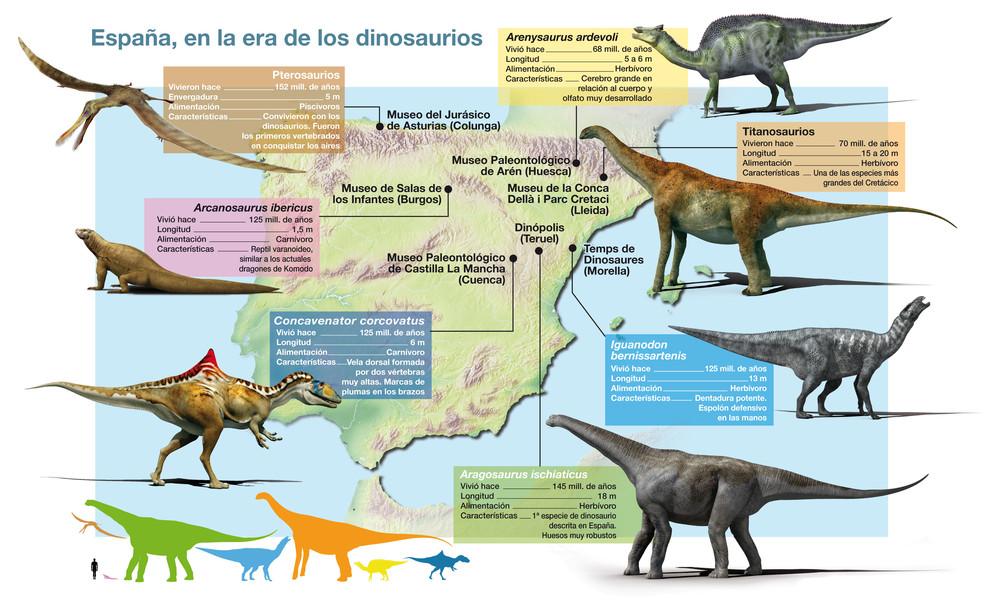 España Tierra De Dinosaurios Público