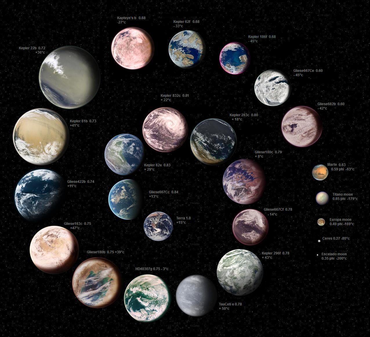 kepler planets list - HD1200×1094