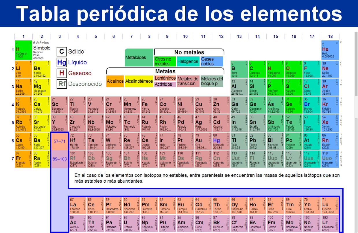 Cuatro elementos sin nombre entran en la tabla peridica pblico cuatro elementos sin nombre entran en la tabla peridica urtaz Gallery