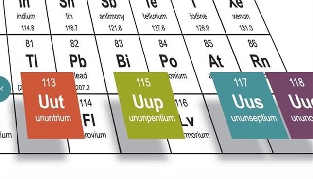 Sabes cules son los cuatro nuevos elementos de la tabla peridica sabes cules son los cuatro nuevos elementos de la tabla peridica urtaz Images