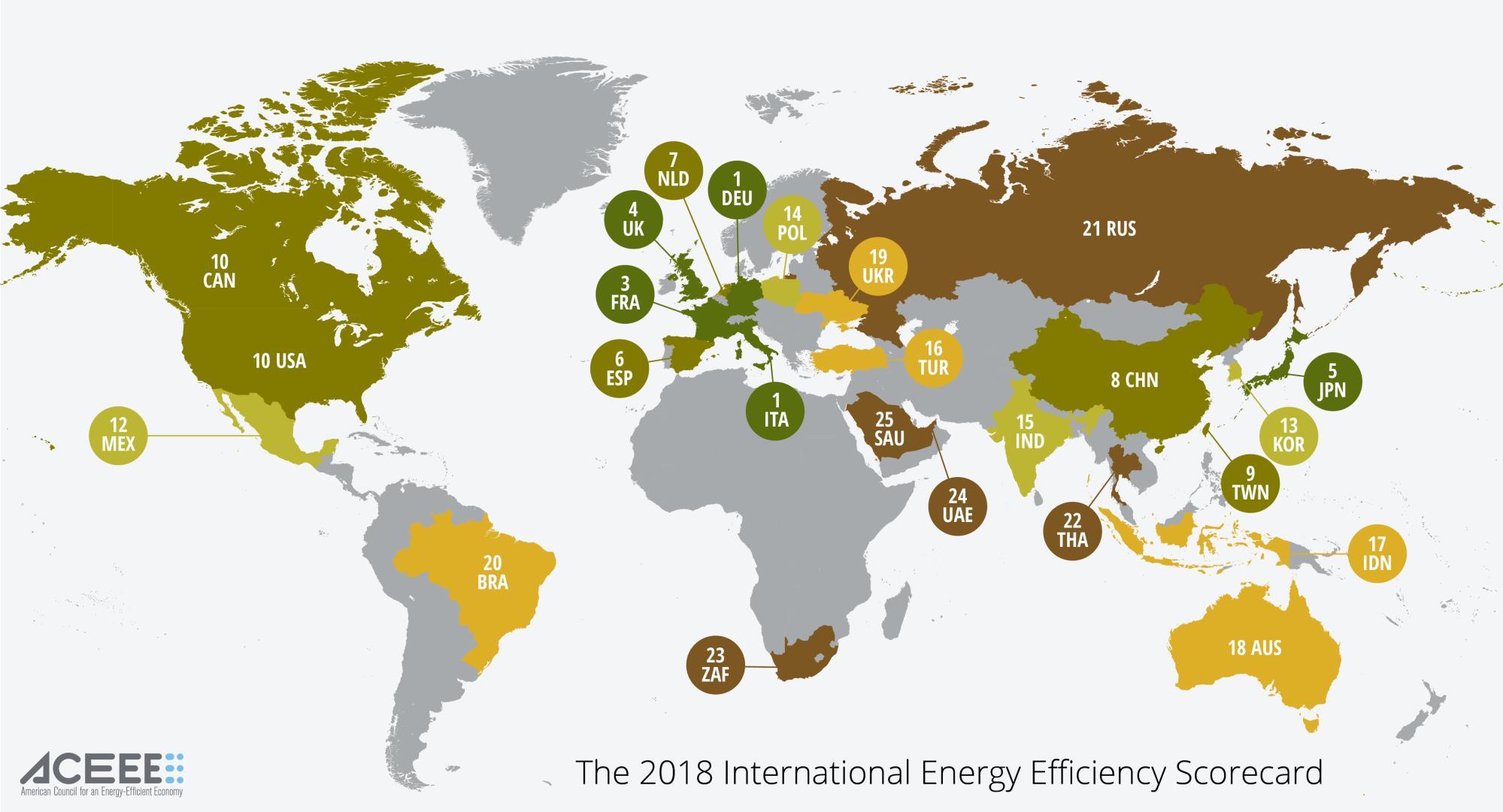 Medio ambiente: En eficiencia energética, España solo
